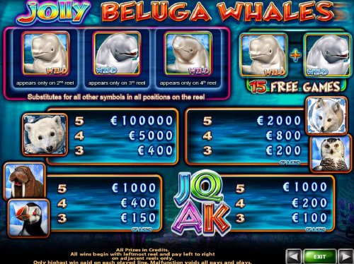 Slot game symbols paytable featuring artic animal inspired icons. - Hotslot
