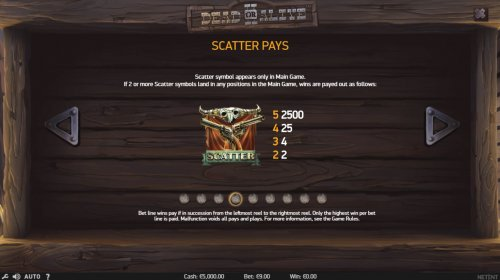 Scatter Symbol Rules by Hotslot