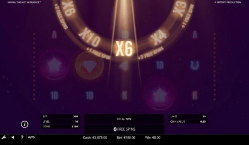 The NRVNA Wheel multiplier decends giving you a chance to increase your winnings up to x10 by Hotslot