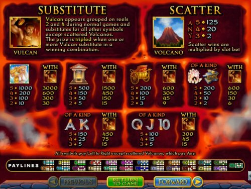 Slot game symbols paytable featuring acient Roman empire themed icons. - Hotslot