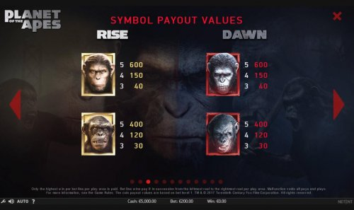 Hotslot image of Planet of the Apes
