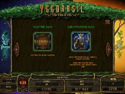 Images of Yggdrasil The Tree of Life