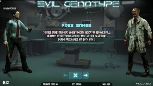 Images of Evil Genotype