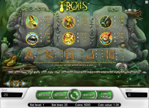 slot game symbols paytable and payline diagrams by Hotslot