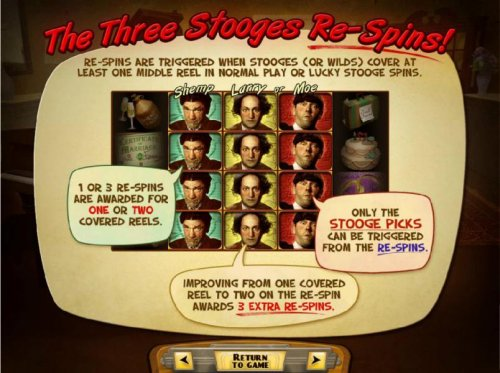 The Three Stooges Brideless Groom by Hotslot