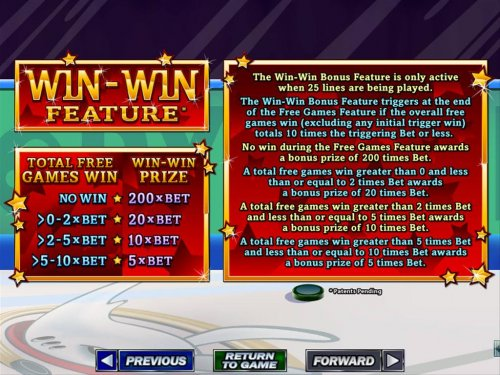 Win-Win Feature Rules by Hotslot