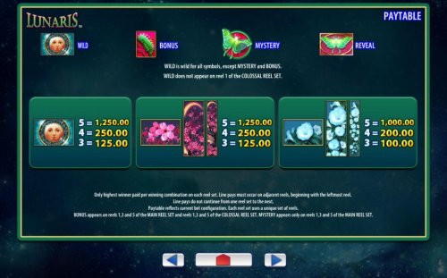 Hotslot - High value slot game symbols paytable