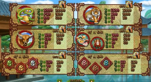 Slot game symbols paytable - High value symbols include a Dargon, A Tiger and a Ox. by Hotslot
